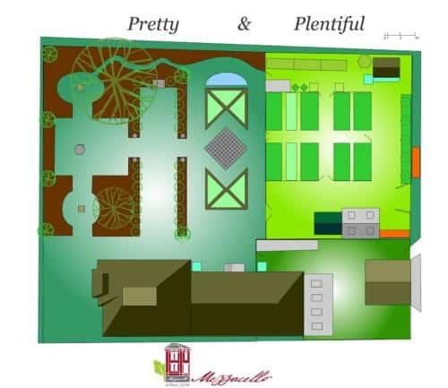 mezzacello-grounds-map